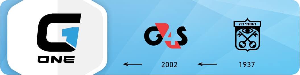 """הקבוצה נוסדה בשנת 1937 בשם """"חברת השמירה"""", הצטרפה לתאגיד G4S העולמי בשנת 2002"""