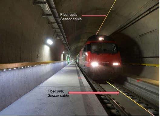 זיהוי אש ברכבת נוסעת במנהרה